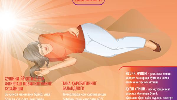 Иссиқда жон сақлаш - Sputnik Ўзбекистон