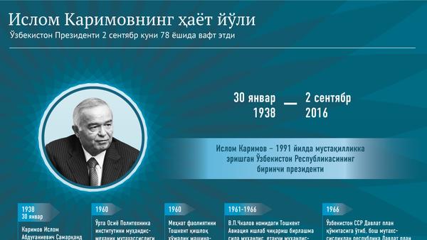Islom Karimovning hayot yoʻli - Sputnik Oʻzbekiston