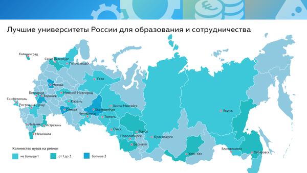 Проект Социальный навигатор — Выбери свой вуз - Sputnik Ўзбекистон