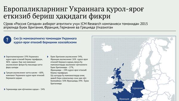 Европаликлар Украинага қурол-яроғ еткизиб беришга қарши - Sputnik Ўзбекистон