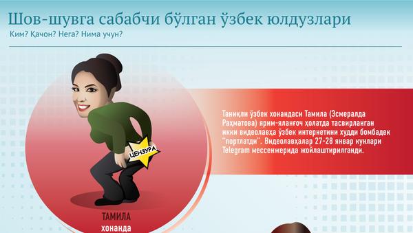 Шов-шувга сабабчи ўзбек юлдузлари - Sputnik Ўзбекистон