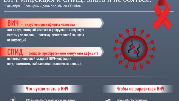 ВИЧ-инфекция и СПИД: знать и не бояться! - Sputnik Узбекистан