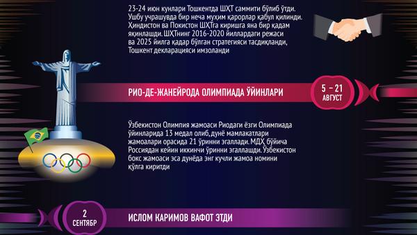 2016 yilning eng muhim 10 voqeasi - Sputnik Oʻzbekiston