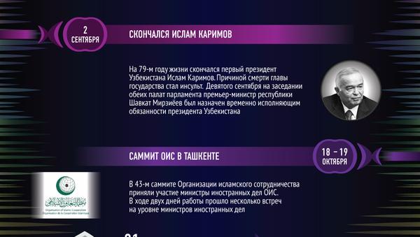 Десять главных событий 2016 года - Sputnik Узбекистан