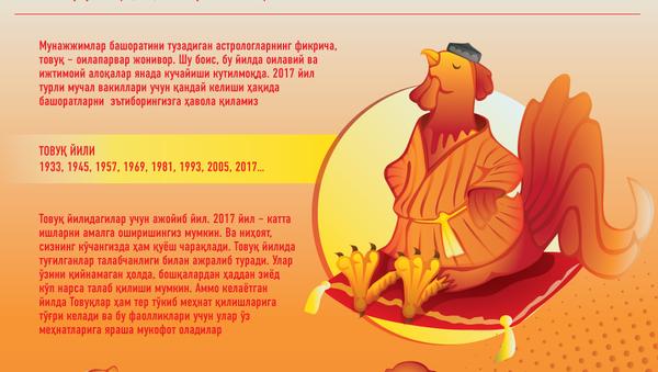 Tovuq yili bashoratlari - Sputnik Oʻzbekiston