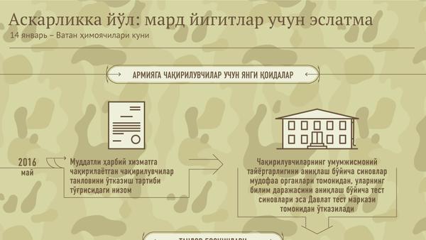 Armiyada xizmat qilish uchun qanday sinovlardan oʻtish kerak - Sputnik Oʻzbekiston
