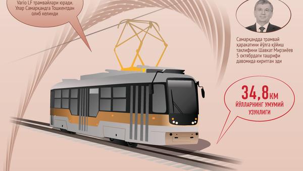 Samarqandda tramvay harakati - Sputnik Oʻzbekiston