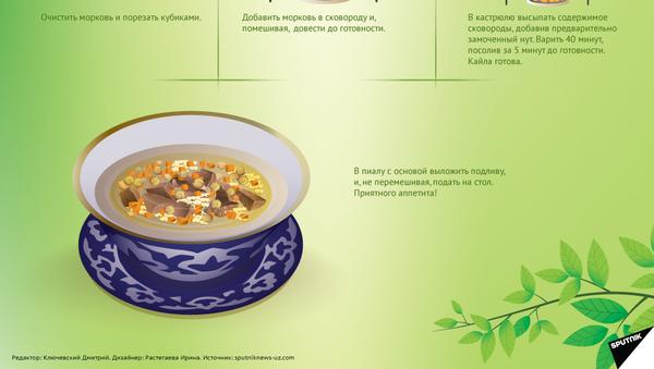 Рецепт приготовления халисы на Навруз - Sputnik Узбекистан