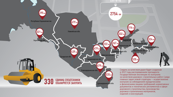 Строительство и реконструкция дорог в Узбекистане - Sputnik Узбекистан