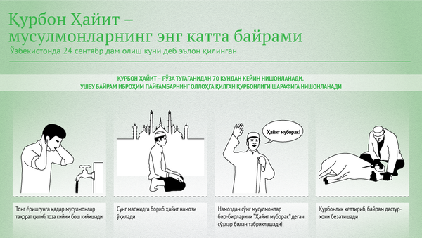 Қурбон Ҳайит - Sputnik Ўзбекистон