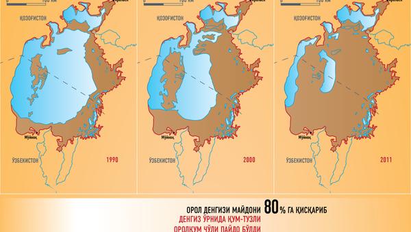 Аральское море: катастрофа - Sputnik Ўзбекистон