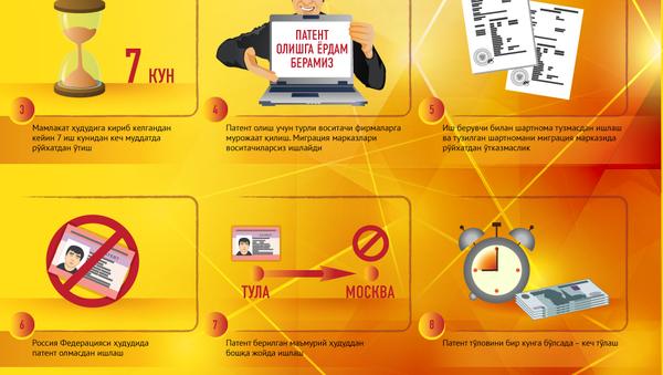 правила для мигранта - Sputnik Ўзбекистон