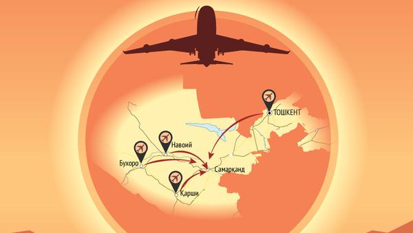 Как добраться до Самарканда - Sputnik Ўзбекистон