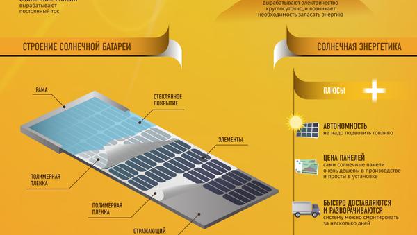 Солнечная энергетика в Узбекистане - Sputnik Узбекистан