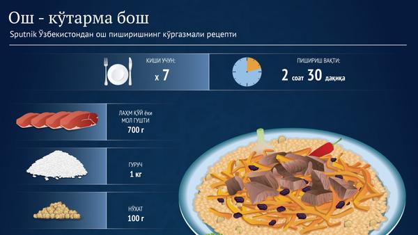 Osh - koʻtarma bosh - Sputnik Oʻzbekiston