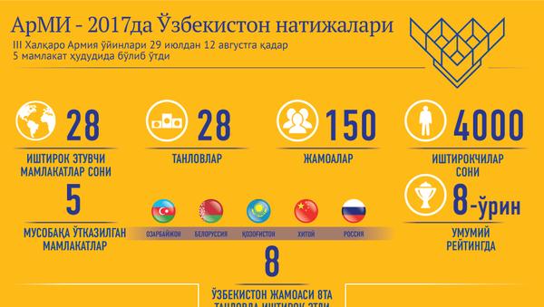 АрМИ-2017 халқаро армия ўйинлари - Sputnik Ўзбекистон