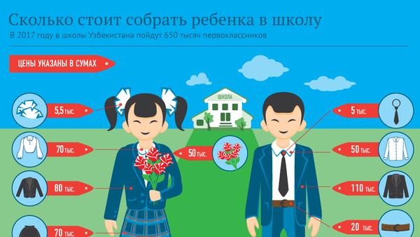 Сколько стоит собрать ребенка в школу - Sputnik Узбекистан