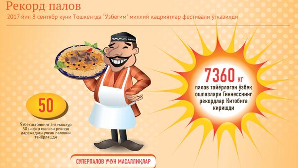 Гигантский плов - Sputnik Ўзбекистон