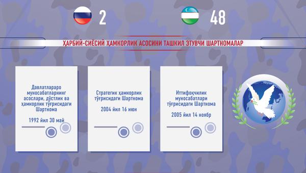 Военное сотрудничество между Россией и Узбекистаном - Sputnik Ўзбекистон