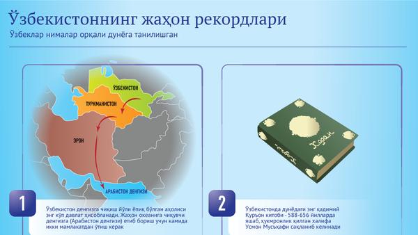Узбекские мировые рекорды - Sputnik Ўзбекистон