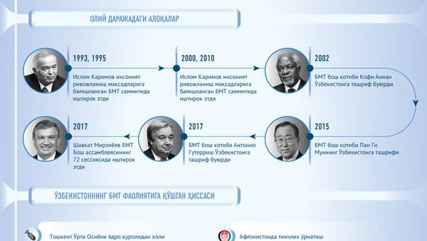 Ўзбекистон ва БМТ ҳамкорлиги - Sputnik Ўзбекистон