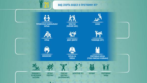 Сборная Узбекистана на V Азиатских играх в закрытых помещениях и по боевым искусствам - Sputnik Узбекистан