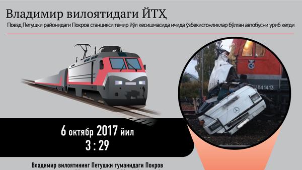 Vladimir YTH - Sputnik Oʻzbekiston