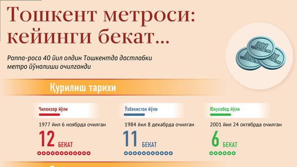 Ташкентское метро - Sputnik Ўзбекистон