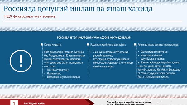Mehnat migrantiga eslatma - Sputnik Oʻzbekiston