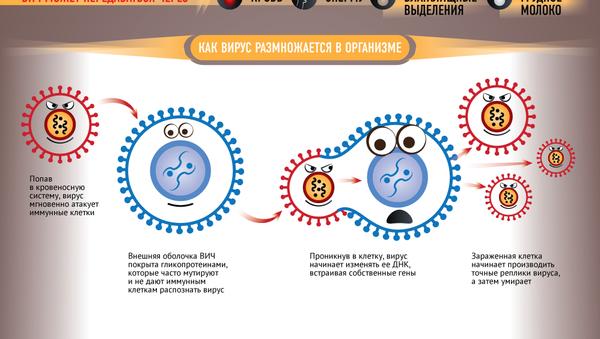 Что необходимо знать о СПИДе - Sputnik Узбекистан