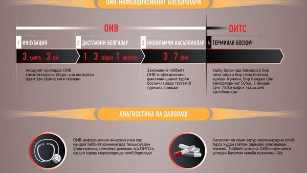 Kak berech sebya ot SPIDa - Sputnik Oʻzbekiston