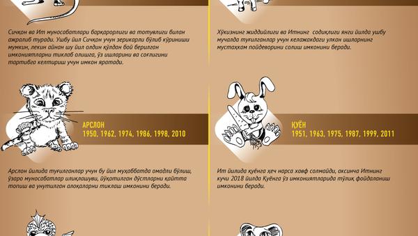 Гороскоп на новый год - Sputnik Ўзбекистон