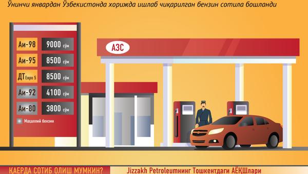 Import benzin - Sputnik Oʻzbekiston