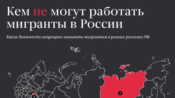 Кем не могут работать мигранты в России - Sputnik Узбекистан