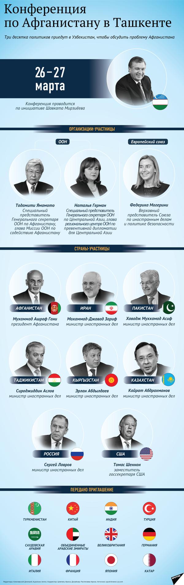 Конференция по Афганистану в Ташкенте - Sputnik Узбекистан