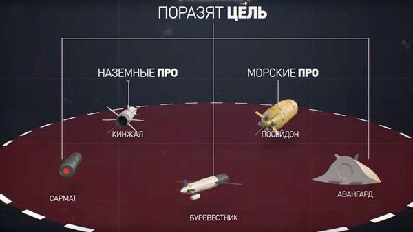 В авангарде обороны: как новейшее российское вооружение поможет восстановить ядерный паритет - Sputnik Ўзбекистон