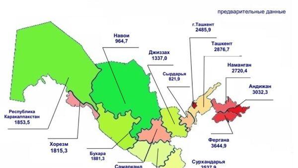 Численность населения Узбекистана - Sputnik Ўзбекистон